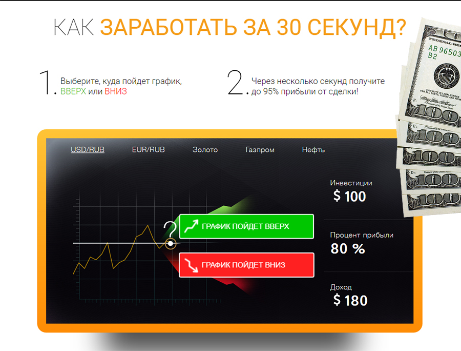 iq option программы для сигналов